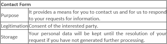 contact-form-policy